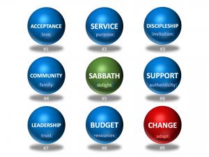 9 COR Values